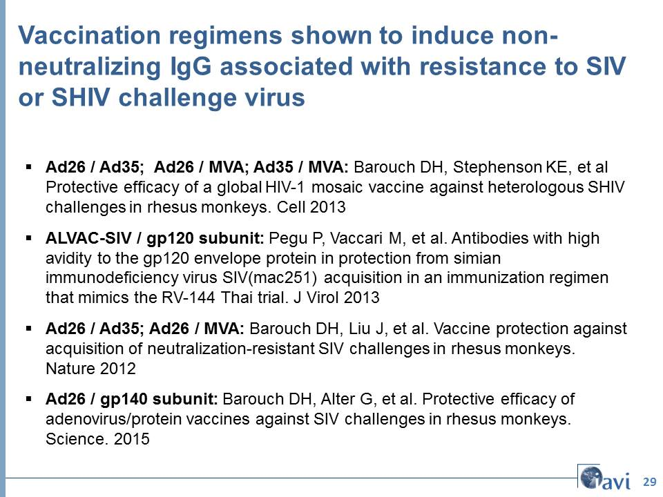 Vaccination regimens shown to induce non-neutralizing IgG associated with resistance to SIV  or SHIV challenge virus