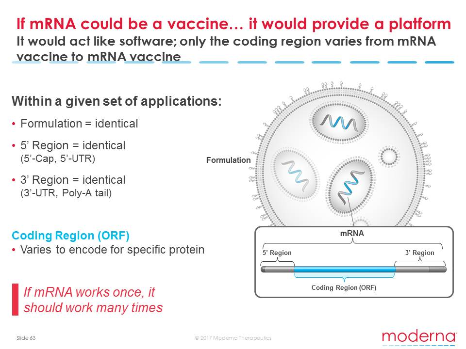 If mRNA could be a vaccine… it would provide a platform