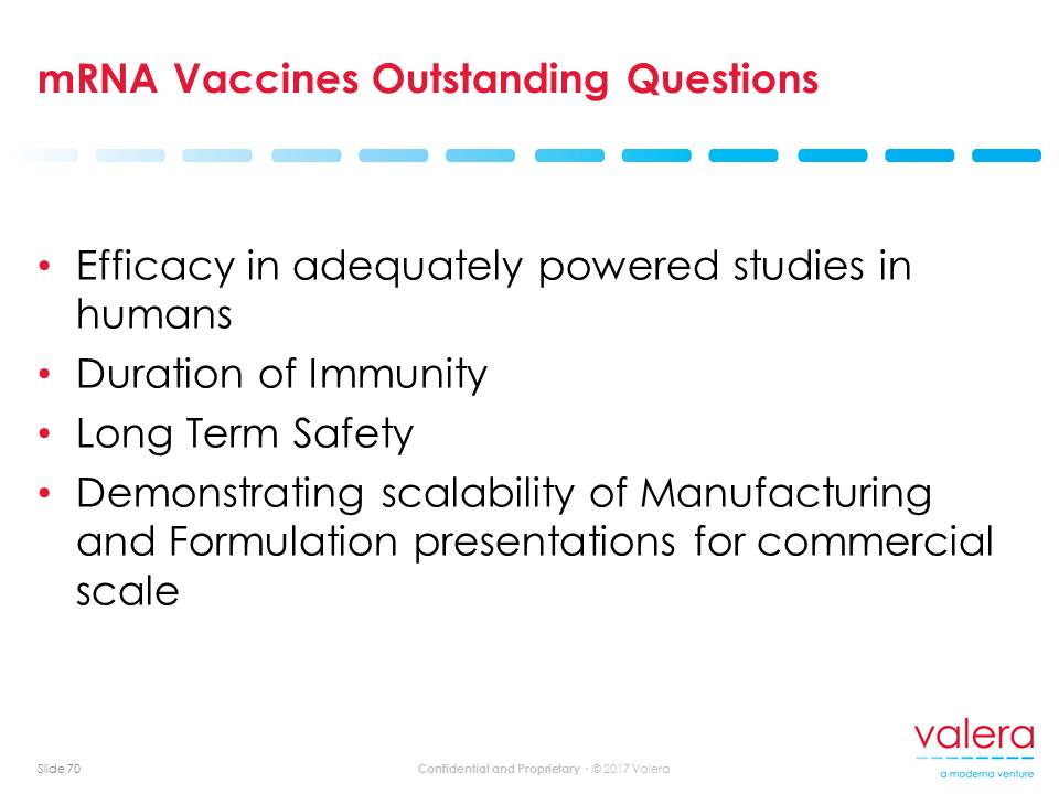 mRNA Vaccines Outstanding Questions