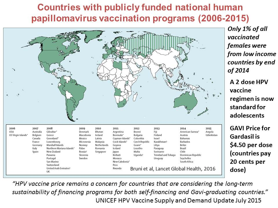 Countries with publicly funded national human papillomavirus vaccination programs (2006-2015)