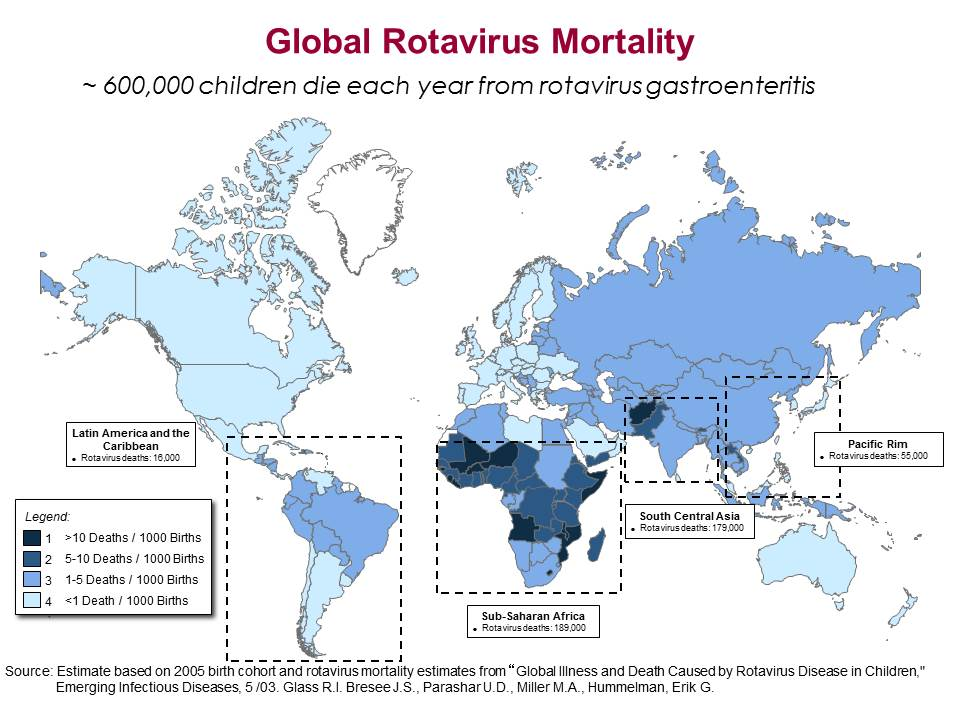 Global Rotavirus Mortality