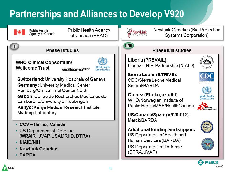 Partnerships and Alliances to Develop V920