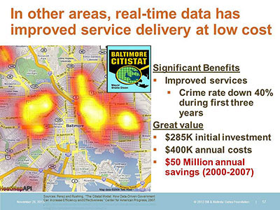 In other areas, real-time data has improved service delivery at low cost