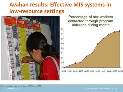 Avahan results: Effective MIS systems in low-resource seetings