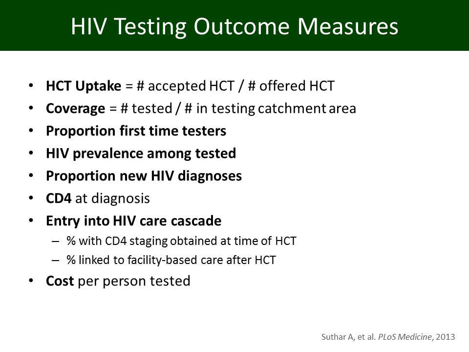 HIV Testing Outcome Measures