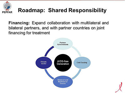 Roadmap: Shared Responsibility