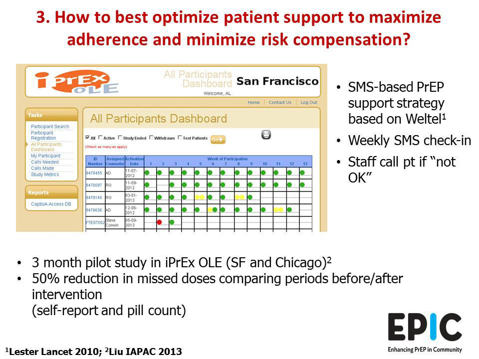 3. How the best optimize patient support to maximize adherence and minimize risk compensation?