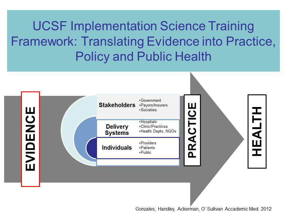 UCSF Implementation Science Training Framework: Translating Evidence into Practice, Policy and Public Health