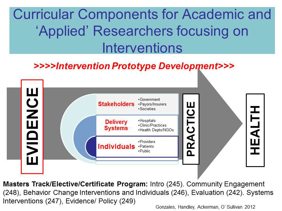 Curricular Components for Academic and 'Applied' Researchers focusing on Interventions