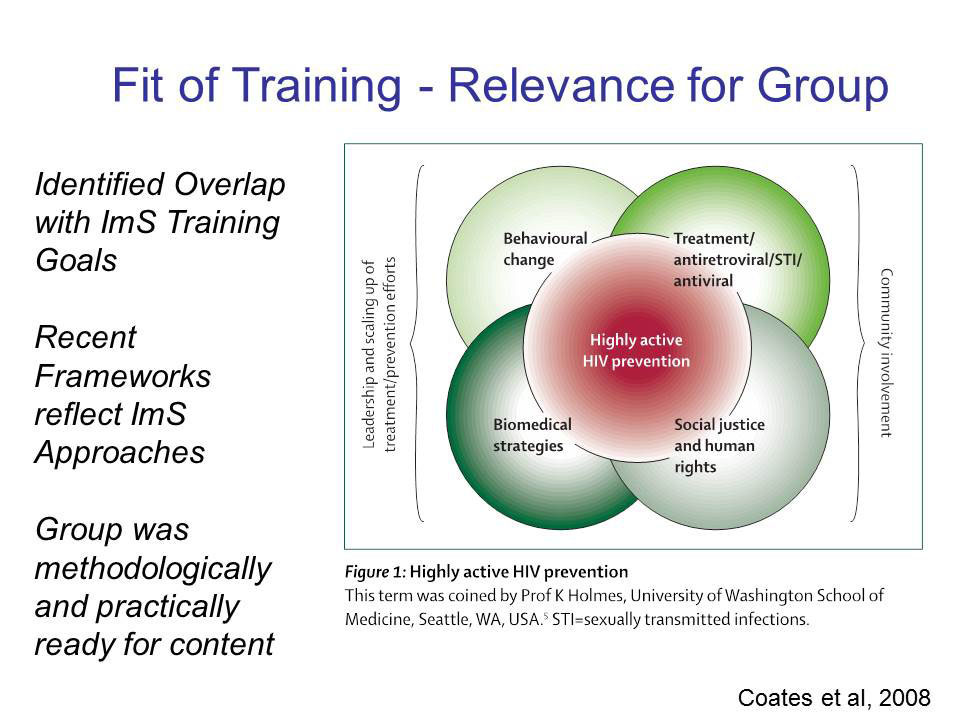 Fit of Training - Relevance for Group