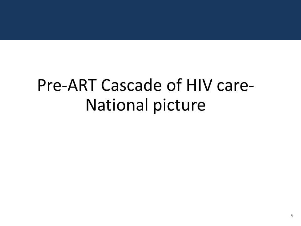 Pre-ART Cascade of HIV care-National picture