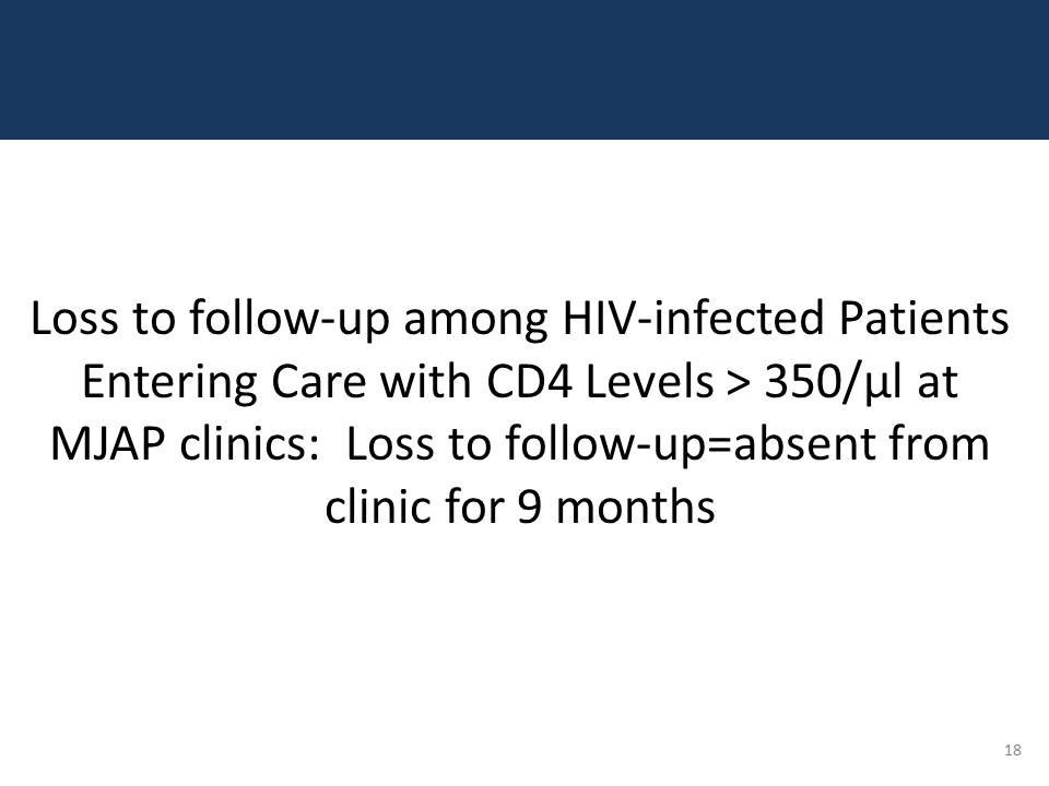 Loss to follow-up among HIV-infected Patients Entering Care with CD4 Levels > 350/μ at MJAP clinics: Loss to follow-up=absent from clinic for 9 months