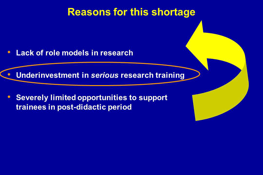 Reasons for this shortage