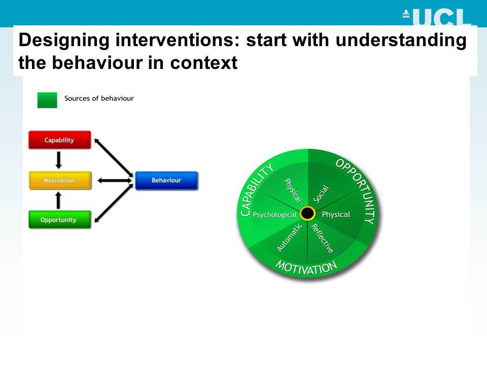 Designing interventions: start with understanding the behavior in context