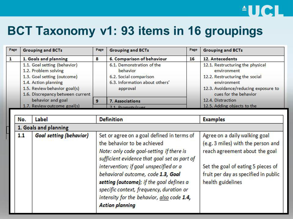 BCT Taxonomy v1: 93 items in 16 groupings