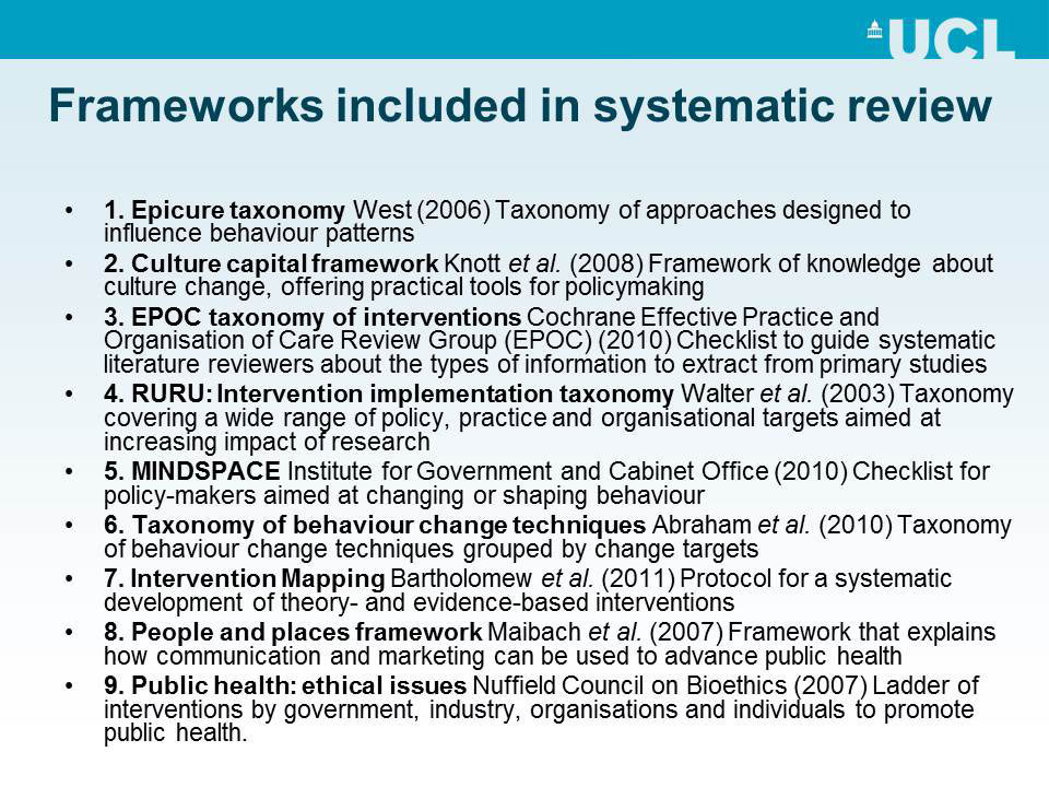 Frameworks included in systematic review