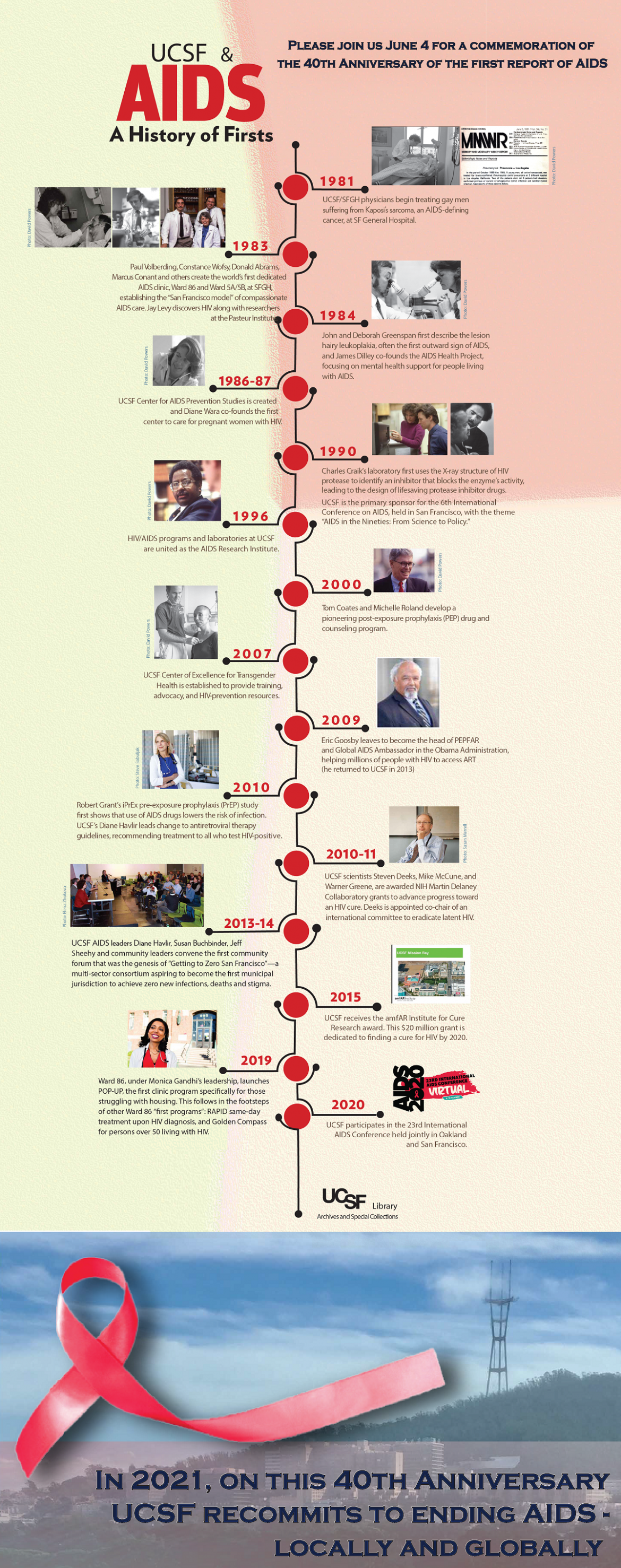 timeline of UCSF's major contributions to AIDS